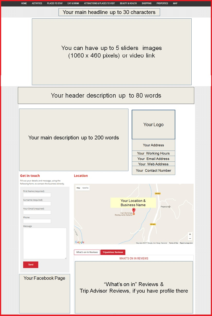 Sales Page Layout when Advertise in Manchester
